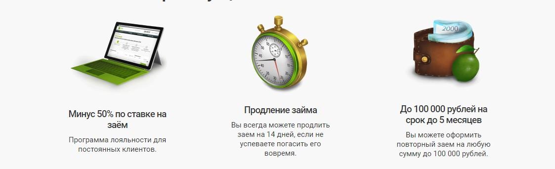 Плюсы МФО